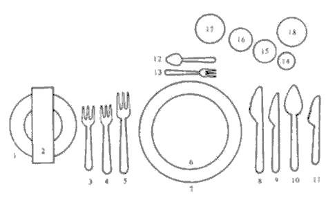 Рецепты блюд в пароварке с мясом